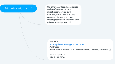 Mind Map: Private Investigators UK