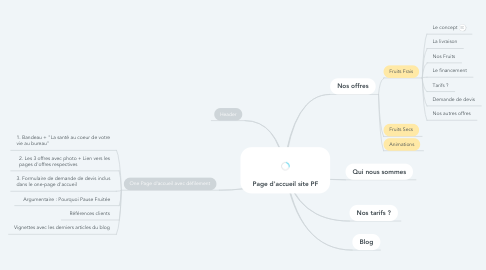Mind Map: Page d'accueil site PF