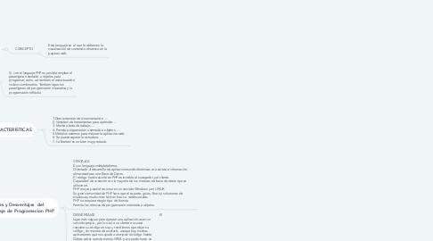 Mind Map: LENGUAJE DE PROGRAMACION PHP