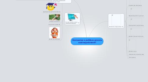 Mind Map: Компьютер и ребёнок:аспекты взаимодействия!!!