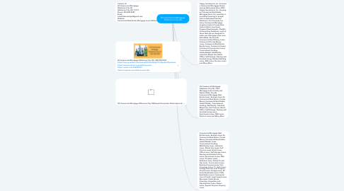 Mind Map: HII Commercial Mortgage Oklahoma City OK