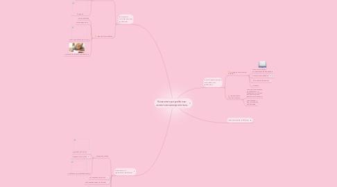 Mind Map: Компьютер и ребенок: аспекты взаимодействия.