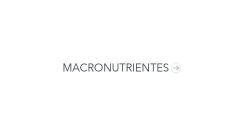 Mind Map: MACRONUTRIENTES