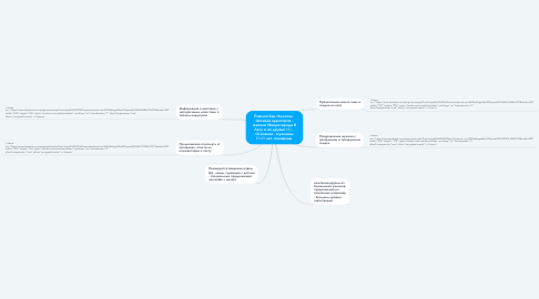 Mind Map: Пивной бар На рогах.  Целевая аудитория - жители Микрогорода В Лесу и их друзья 18+ . Основная - мужчины 30-45 лет, женщины.