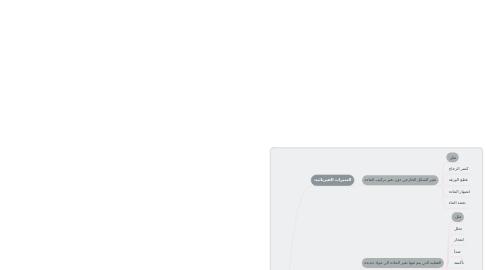 Mind Map: تغيرات الماده.