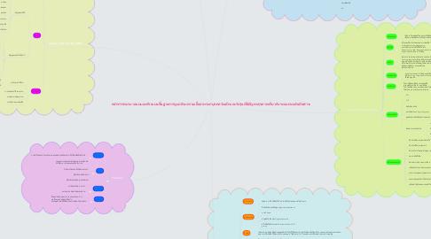 Mind Map: หลักการพยาบาลแบบองค์รวมบนพื้นฐานการดูแลด้วยความเอื้ออาทรแก่บุคคลวัยเด็กและวัยรุ่นที่มีปัญหาสุขภาพเกี่ยวกับระบบทางเดินปัสสาวะ