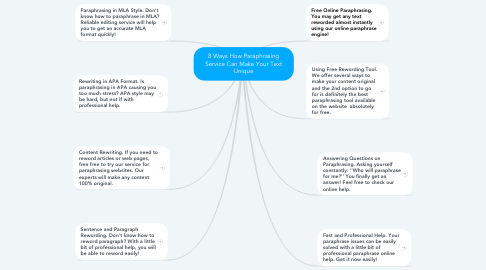 Mind Map: 8 Ways How Paraphrasing Service Can Make Your Text Unique