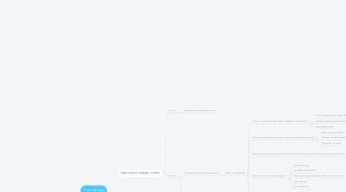 Mind Map: Fluxo de caso
