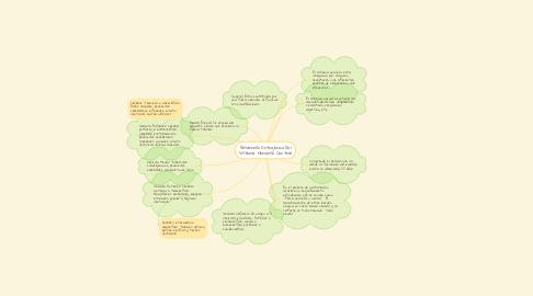 Mind Map: Desarrollo Ontogénico Del Sistema Nervioso Central