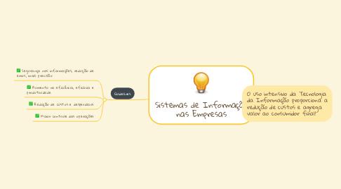 Mind Map: Sistemas de Informação nas Empresas