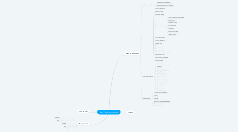 Mind Map: App Transantiago Actual