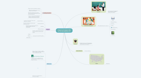 Mind Map: Chapter 5: Conclusion: Who are the UDL guidelines for?