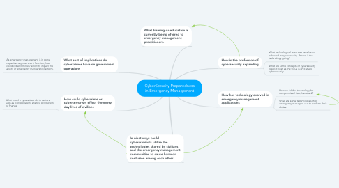 Mind Map: CyberSecurity Preparedness in Emergency Management