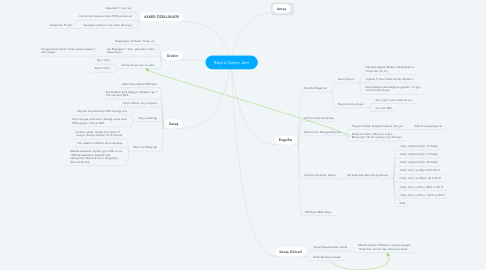 Mind Map: Repl.it Game Jam