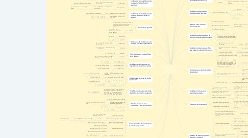 Mind Map: TRANSFERENCIA DE MASA EN ESTADO NO ESTACIONARIO