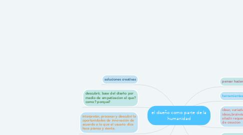 Mind Map: el diseño como parte de la humanidad