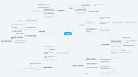 Mind Map: RANCIERE