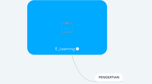 Mind Map: E_Learning