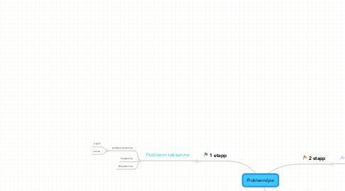 Mind Map: Probleemõpe.