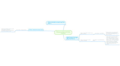 Mind Map: Taking your Class to the Great Outdoors!