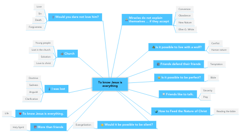 Mind Map: To know Jesus is everything