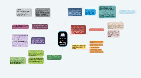 Mind Map: Técnicas para el aprendizaje Autónomo.