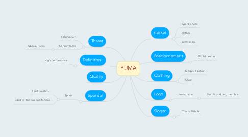 Mind Map: PUMA