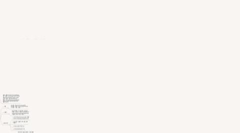 Mind Map: 내 최근 마인드맵