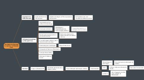 Mind Map: Tecnologia da informação no esporte e na Educação Física.