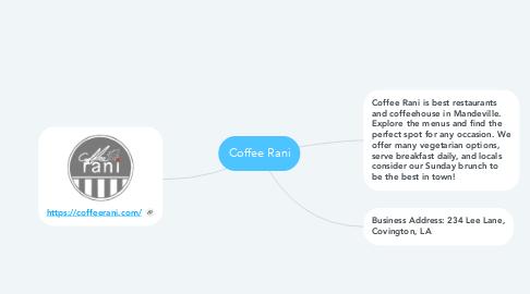 Mind Map: Coffee Rani