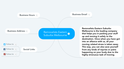 Mind Map: Removalists Eastern Suburbs Melbourne