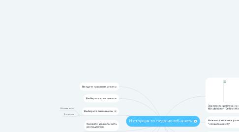 Mind Map: Инструкция по созданию веб-анкеты
