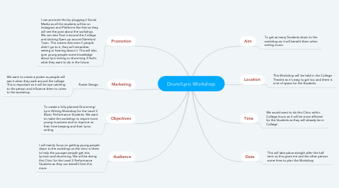 Mind Map: Drum/Lyric Workshop