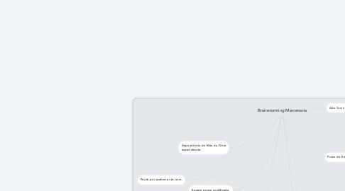 Mind Map: Brainstorming Marcenaria