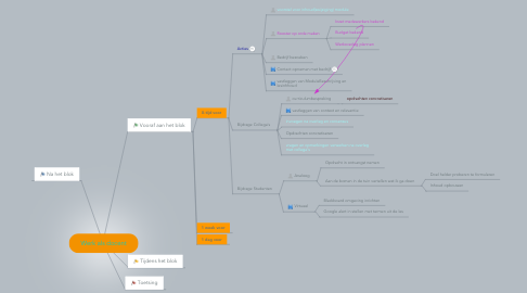 Mind Map: Werk als docent
