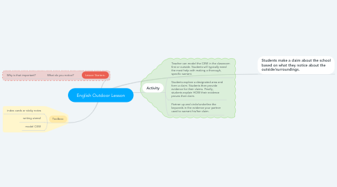 Mind Map: English Outdoor Lesson