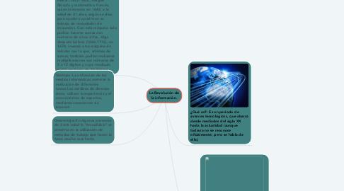 Mind Map: La Revolución de la información.