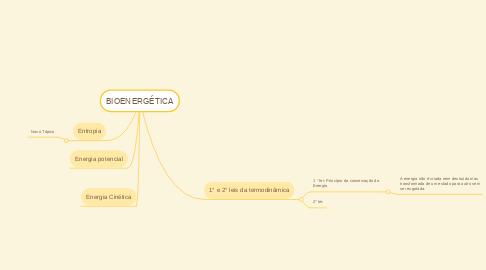 Mind Map: Cineantropometria
