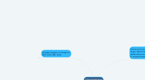 Mind Map: Стандартизация