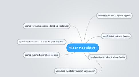 Mind Map: Mis on mõistekaart?
