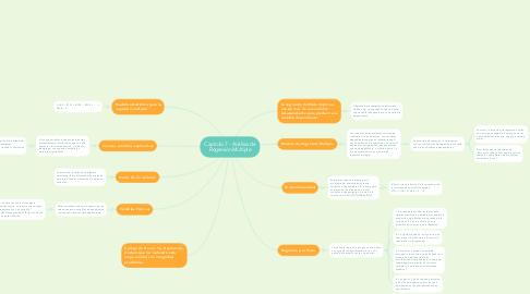 Mind Map: Capítulo 7 - Análisis de Regresión Múltiple