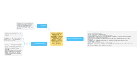 Mind Map: ANTIVIRUS: Cuyo objetivo es dedectar y eliminar virus informático y se ha evolucionado hacia programas más avanzados que no solo buscan detectar, sino bloquearlo, desinfectar y prevenir una infección de los mismos y son capaces de reconocer otros tipos de malware, como spyware, rootkits, etc.