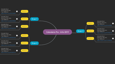 Mind Map: Calendario Pre - InVe 2019