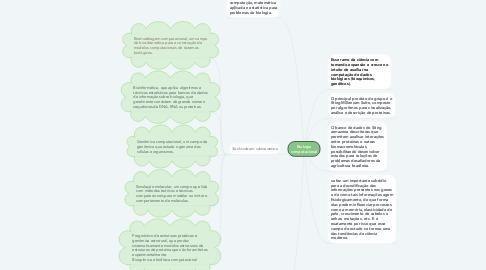 Mind Map: Biologia computacional