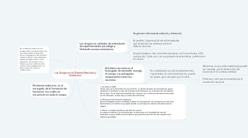 Mind Map: Las Drogas en el Sistema Nervioso y Endocrino.