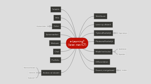 Mind Map: e-Learning? (leren met ICT)