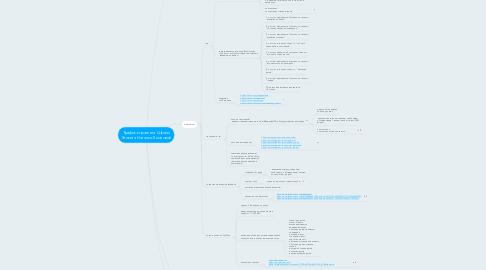 Mind Map: Трафик-стратегия Школы Этикета Натальи Лызловой