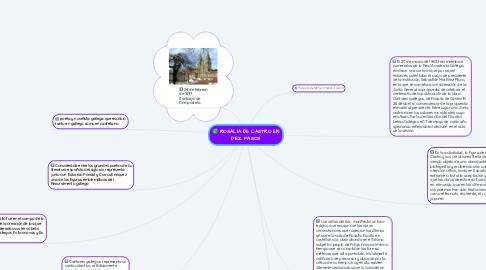Mind Map: ROSALÍA DE CASTRO EN DIEZ PASOS