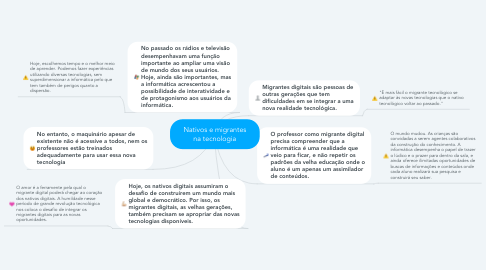 Mind Map: Nativos e migrantes na tecnologia