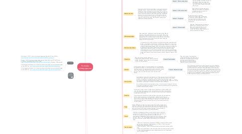Mind Map: Formules pédagogiques